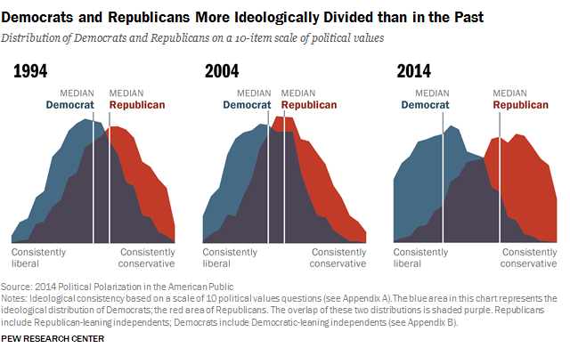 PP-2014-06-12-polarization-0-01.png