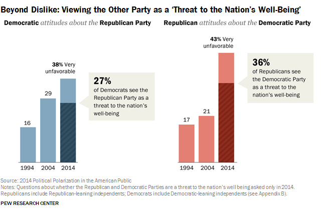PP-2014-06-12-polarization-0-02.png