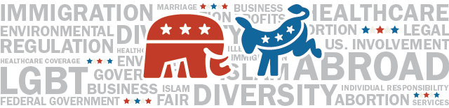 Political Party Quiz | Pew Research Center